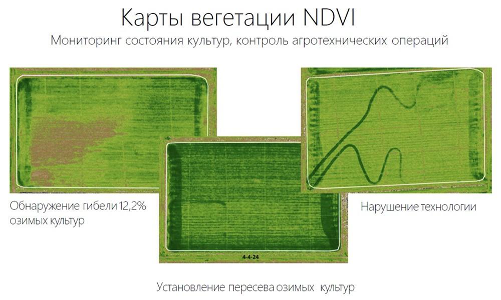 Как эффективно применять данные, полученные с использованием дронов? (фото и видео- документирование состояния полей, Ортофотоплан и 3D модель поля, индексная карта NDVI и диф.внесение)